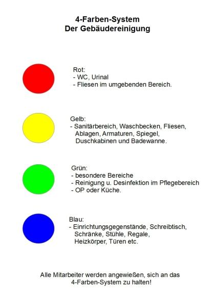 Vier Farben System.D E Objektmanagement Unsere Leistungen